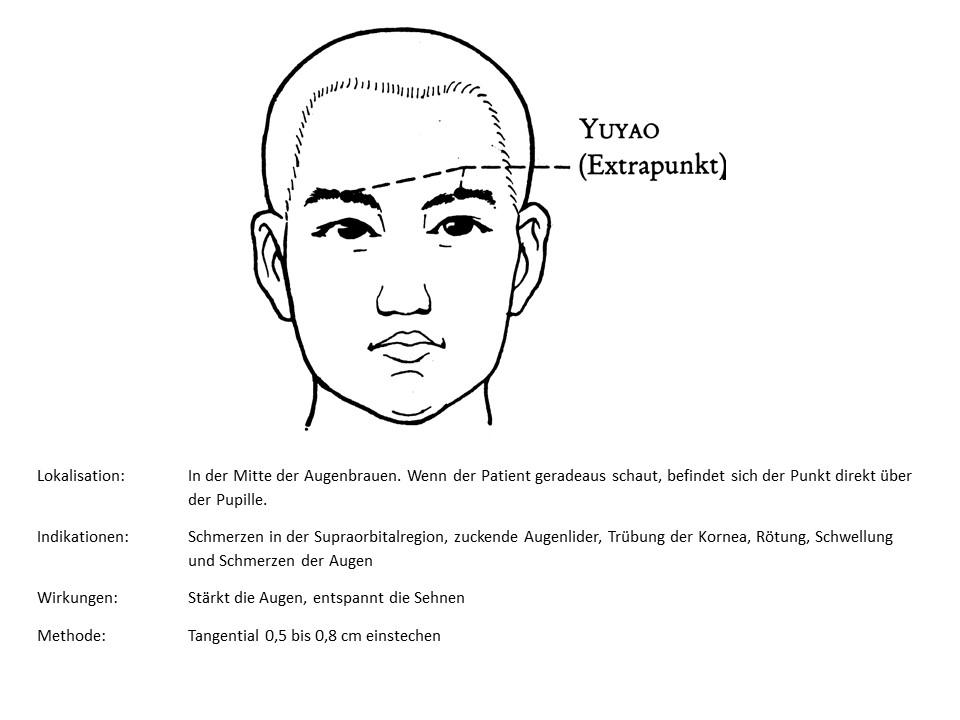 Extrapunkt Yu Yao