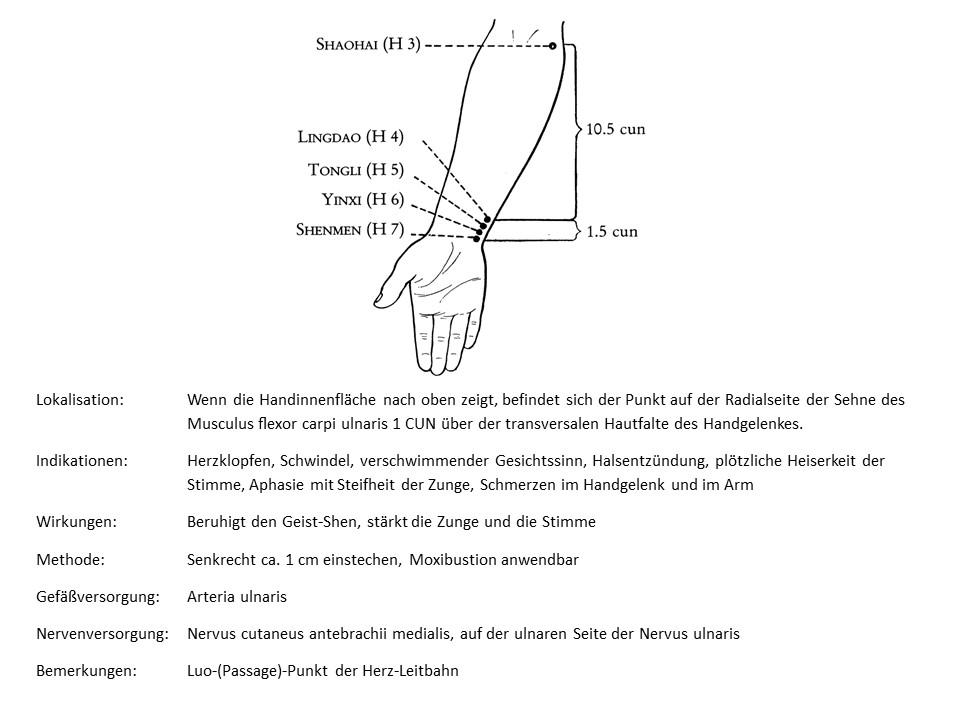 Akupunkturpunkt Herz 5