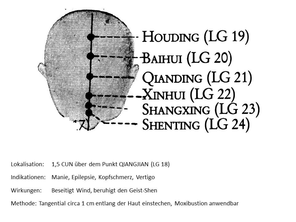 Akupunkturpunkt Lenkergefäß 19