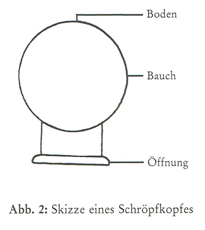 Schröpfkopf